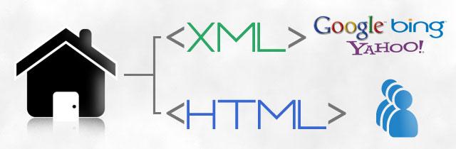 html-xml-sitemaps